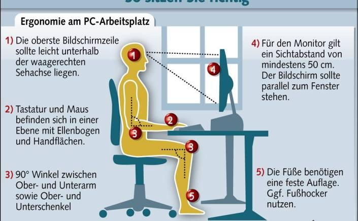 Ergonomisches Sitzen Im Arbeitsalltag Bewegte Arbeit